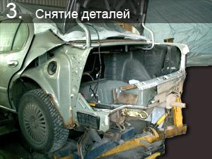 Что такое жестяные работы, какие детали автомобиля можно исправить?